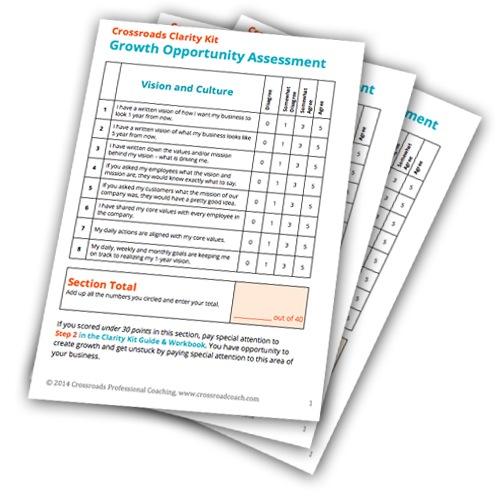 GO-assessment